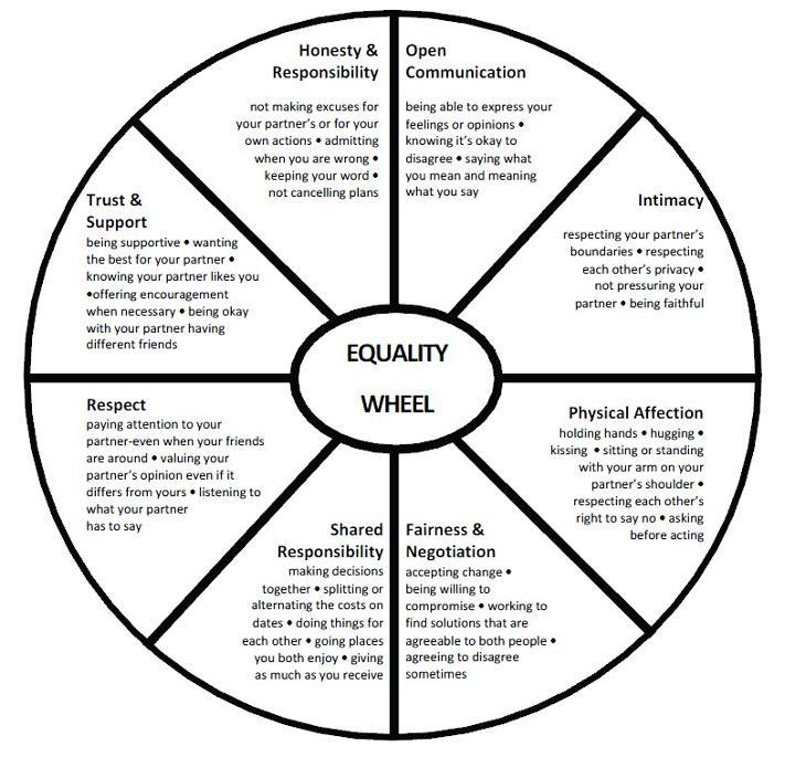 domestic violence safety plan worksheet